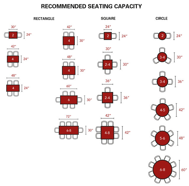The Diagram Below Visualizes The Seating Capacity Of Various Restaurant Table  Sizes.